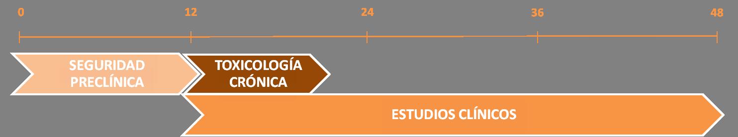 Plan_de_proyecto